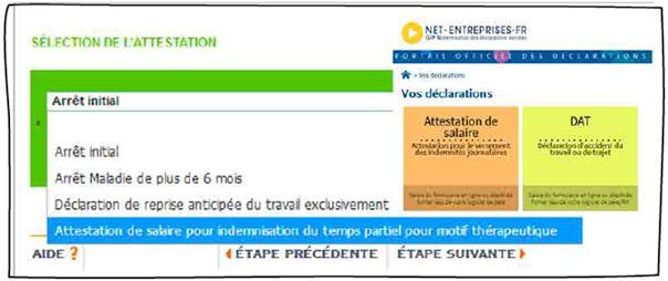 Telechargez Le Formulaire S3201 Pour Le Paiement De Vos